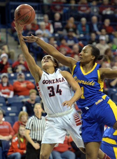 Gonzaga's Jazmine Redmon slips past UC Riverside's Kiara Harewood for a first-half layup Monday night. (Jesse Tinsley)
