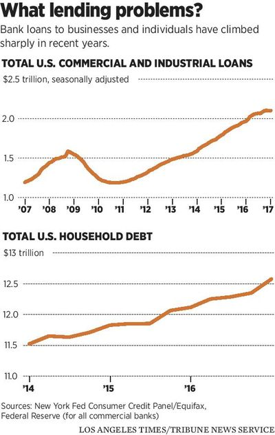 Infographic on lending. Los Angeles Times (Staff / TNS)