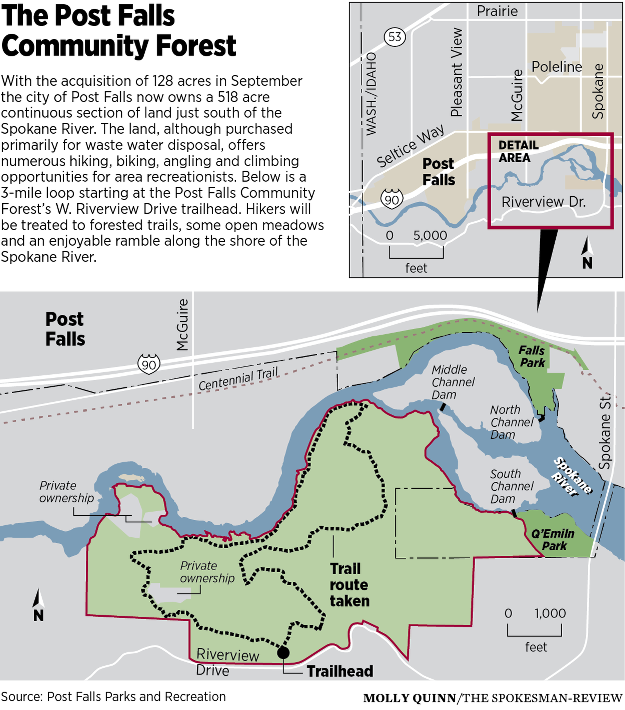 The Post Falls Community Forest The Spokesman Review