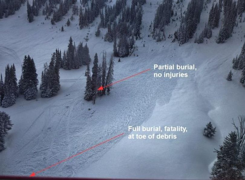 The avalanche that killed a Bozeman snowmobiler and partially burried another as they were riding in the Gallatin Mountains of Montana on Jan. 1, 2014. (Gallatin National Forest)