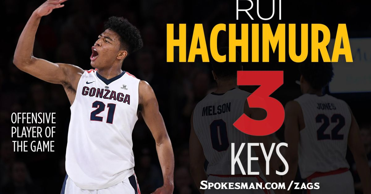 Gonzaga-BYU: 3 keys to the Bulldogs' 68-60 victory   The Spokesman ...