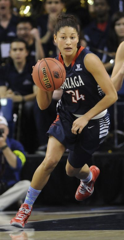 Gonzaga guard Jazmine Redmon (34) drives against Iowa State during the first half of the first round of the 2013 NCAA Division I Women's Basketball Championship Tournament on Saturday, March 23, 2013, at McCarthey Athletic Center in Spokane, Wash. (Tyler Tjomsland / The Spokesman-Review)
