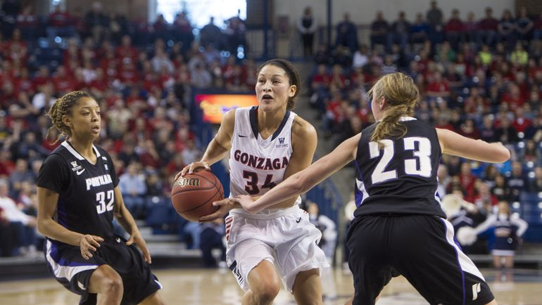 Gonzaga's Jazmine Redmon drives against the University of Portland's defense during a college basketball game in 2014.  (Tyler Tjomsland / The Spokesman-Review)