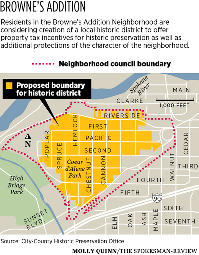 Ballots asking property owners to establish a historic taxing district in Browne's Addition are the latest effort to protect the old neighborhood's eclectic assortment of architectural styles and its mix of residents. (Molly Quinn/SR)