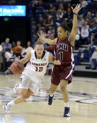 Gonzaga senior guard Taelor Karr was named the WCC player of the year on Tuesday. (Colin Mulvany)