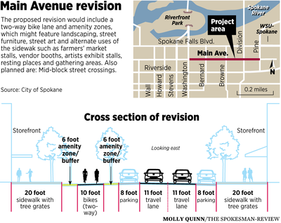A preliminary plan calls for two traffic lanes and a dedicated bike lane on a four-block stretch of Main Avenue downtown.